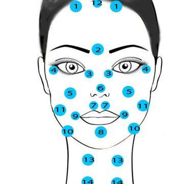Digitopressione sul viso