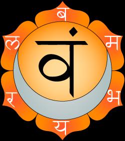 Il secondo chakra – Svadhisthana