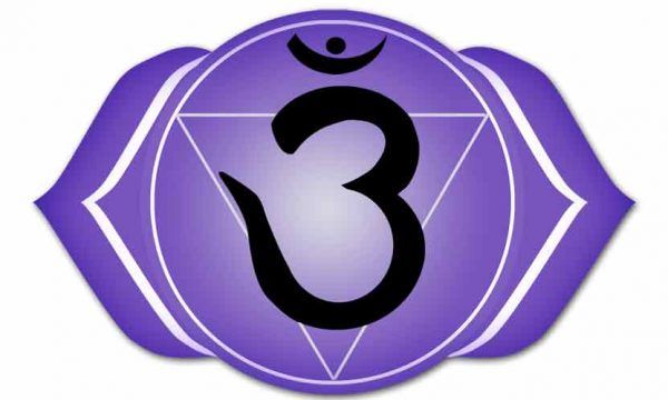 Il sesto chakra – ajna