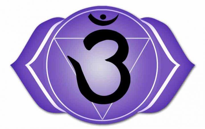 chakra6
