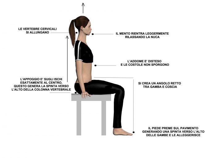 Dolore lombare - Combattere il mal di schiena e correggere..